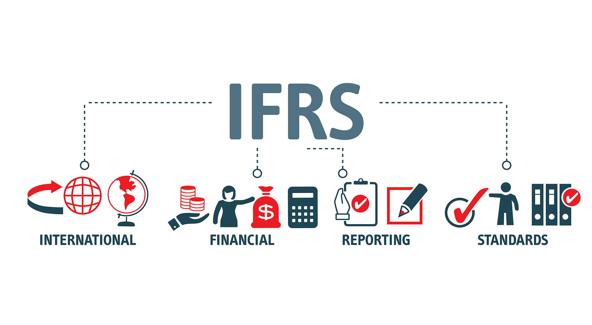 IFRS_281415902_1920