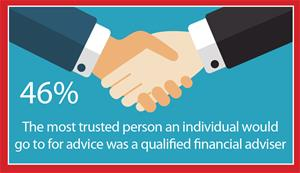 Qualifiedfinancialadviser